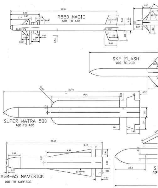 MISSILES FOR JET AIRCRAFT 1:9 Scale