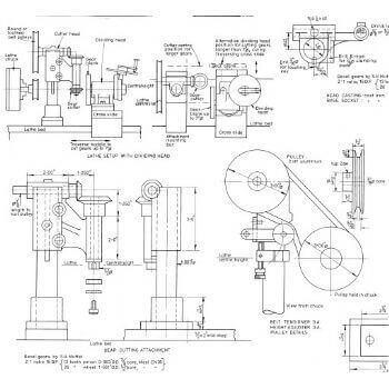 Gearcuttin T'ling Plan WE46