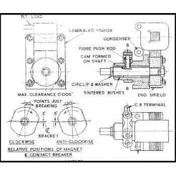 Atomag Minor Mk Ix PE30